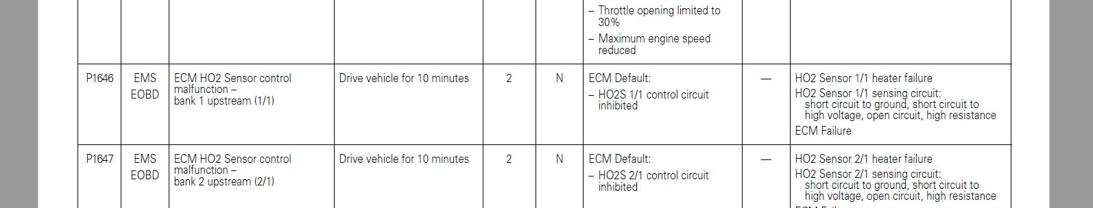 Heated Oyxgen Senson Control Module - XK8 / XKR ( X100) 1996