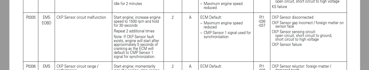 2002 3 0 Restricted performance and OBD fault Codes Please Help